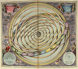 Kabbalistic Astrology Theory – The Astrology Behind