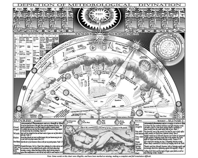 Forbert Fludd, Kabbalalistic Astrology, Kabbalah, Cabalah, Robert Fludd, Sephirothic tree, kabbalah, Amalux, Angels, Astrological Calculator, Kabbalah, Cabala, Divination, Egyptian Magic, Kabbalah, Franz Bardon, Jupiter, Kabbalah, Natal Kabbalistic Astrology, mercury, moon sphere, Order of the Spheres, Saturn, Practice of Magical Evocation, Sun sphere, Venus, Zodiac, Amalux, Angels, Astrological Calculator, Cabbala, Divination, Egyptian Astrology, Franz Bardon, Jupiter, Kabbalah, Natal Kabbalistic Astrology, mercury, Order of the Spheres, Saturn sphere, Practice of Magical Evocation, Sun, Venus, Zodiac, Amalux, Angels, Astrological Calculator, Cabbalah, Franz Bardon, Kabbalah, moon, Zodiac