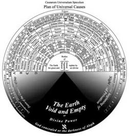 robert fludd, rosicrucian, rosenkreutz, christian, mysticism