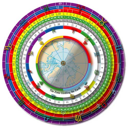 kabbalistic, astrology, kabbalah, natal, horoscope, horoscopes, astrolological, calculate, calculator, cabbalah, kabbalistic astrology